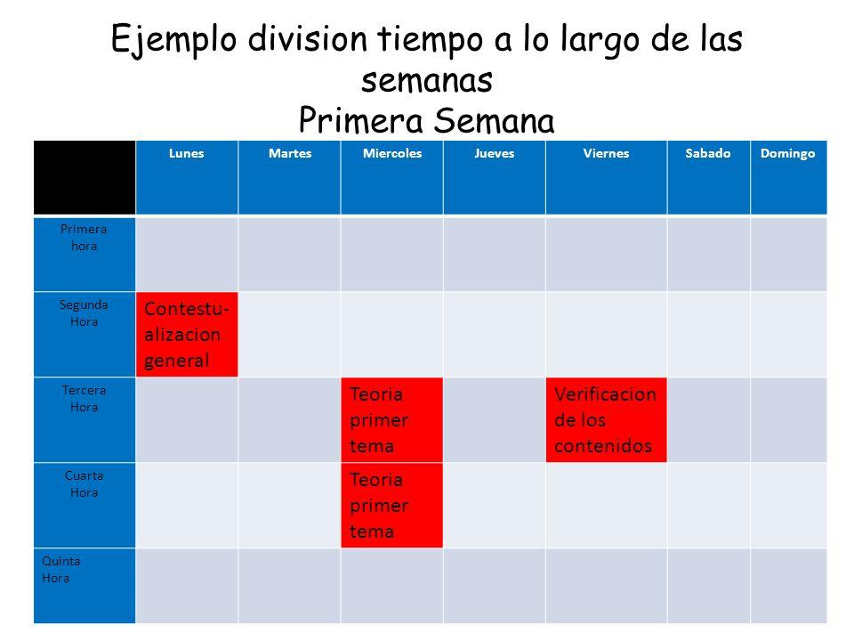 Ejemplo division tiempo a lo largo de las semanas Primera Semana