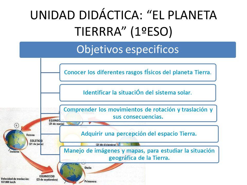 UNIDAD DIDÁCTICA: EL PLANETA TIERRRA (1ºESO)