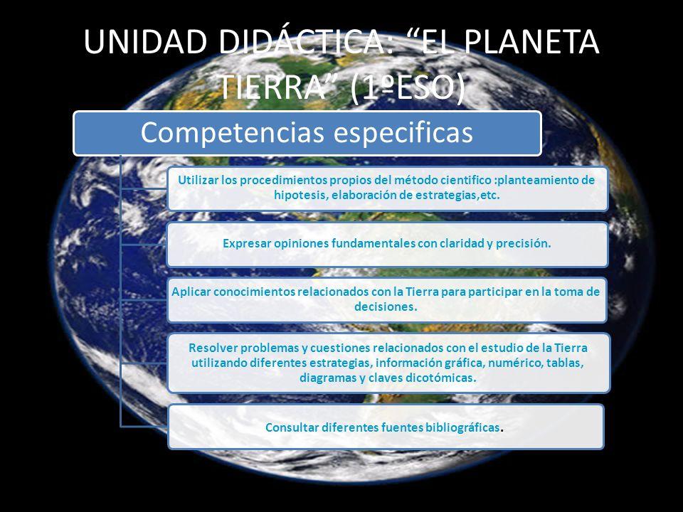 UNIDAD DIDÁCTICA: EL PLANETA TIERRA (1ºESO)