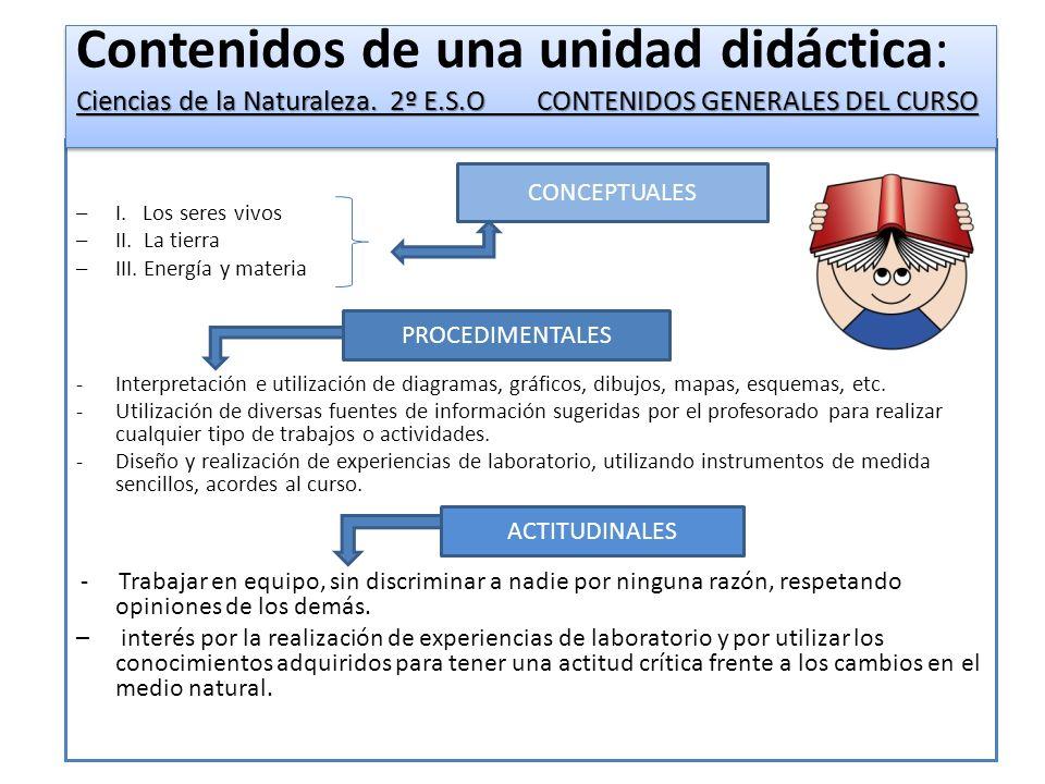 Contenidos de una unidad didáctica: Ciencias de la Naturaleza. 2º E. S
