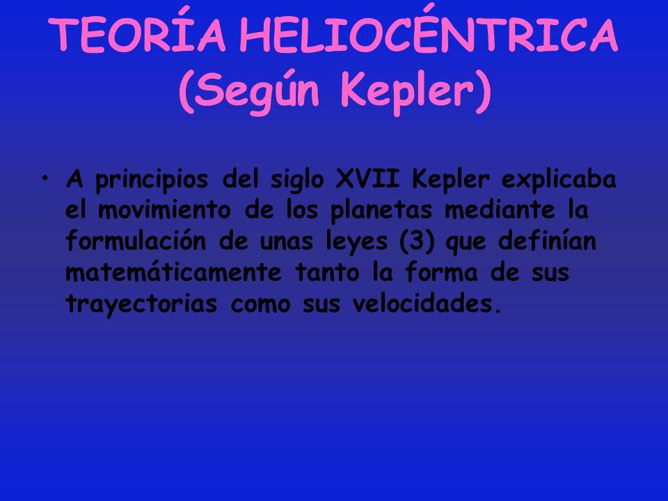 TEORÍA HELIOCÉNTRICA (Según Kepler)