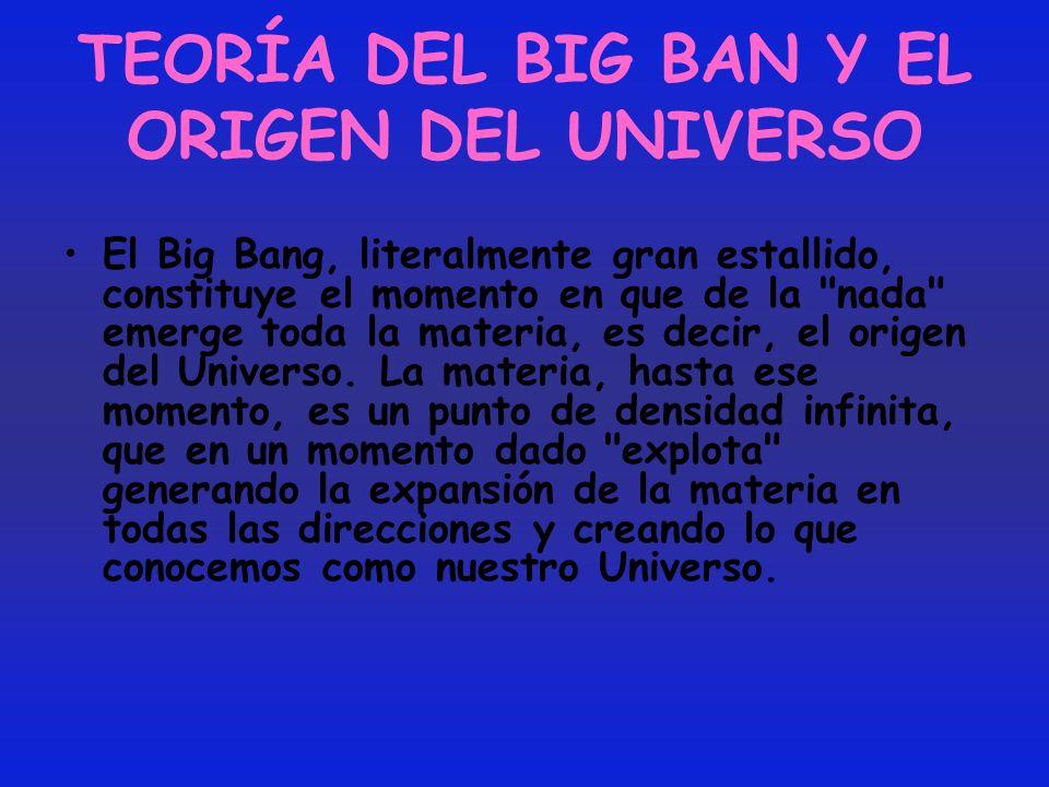 TEORÍA DEL BIG BAN Y EL ORIGEN DEL UNIVERSO