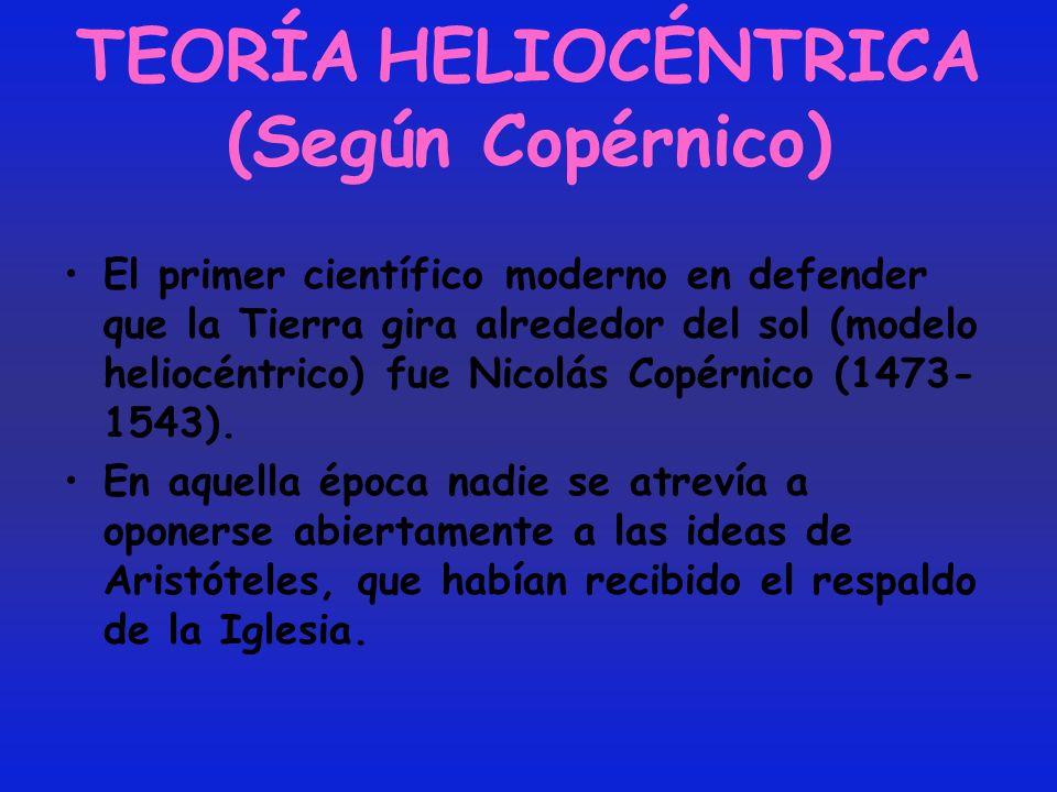 TEORÍA HELIOCÉNTRICA (Según Copérnico)