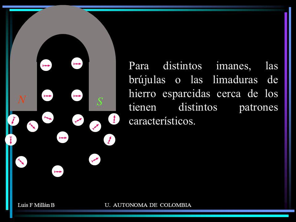 N S. Para distintos imanes, las brújulas o las limaduras de hierro esparcidas cerca de los tienen distintos patrones característicos.
