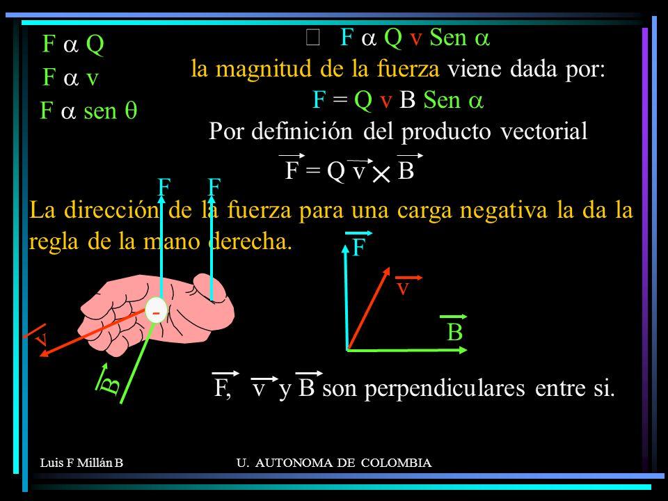 F, v y B son perpendiculares entre si.