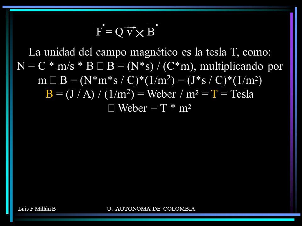F = Q v B