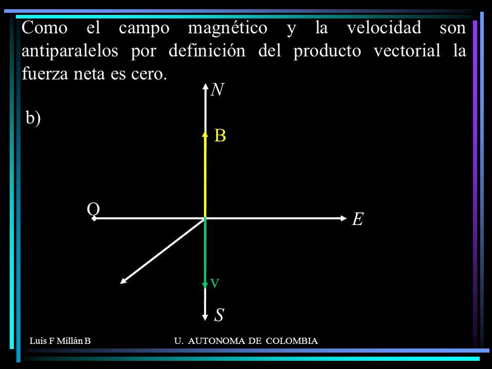 Como el campo magnético y la velocidad son antiparalelos por definición del producto vectorial la fuerza neta es cero.