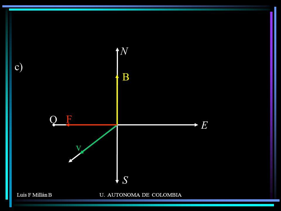 E N O S c) B F v Luis F Millán B U. AUTONOMA DE COLOMBIA