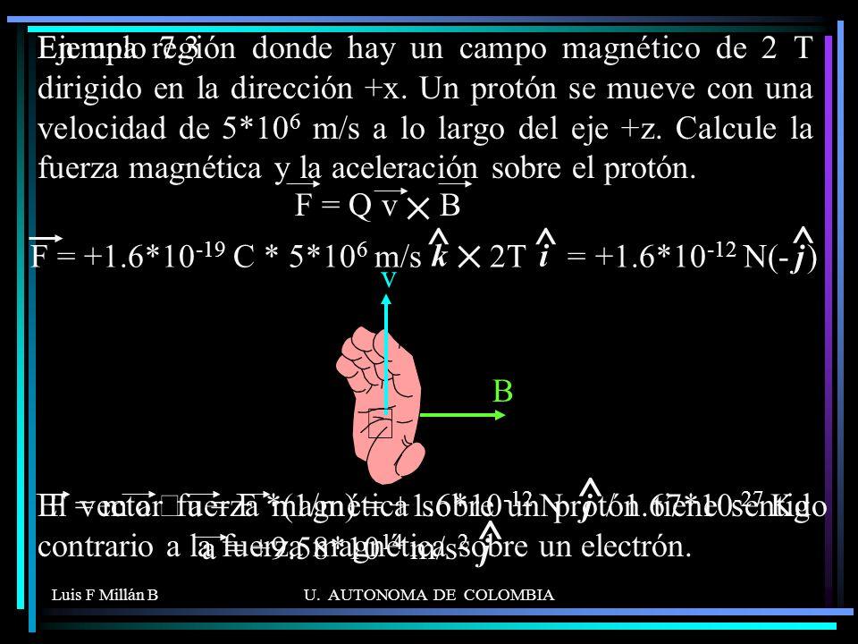 F = m a Þ a = F *(1/m) = +1.6*10-12 N / 1.67*10-27 Kg