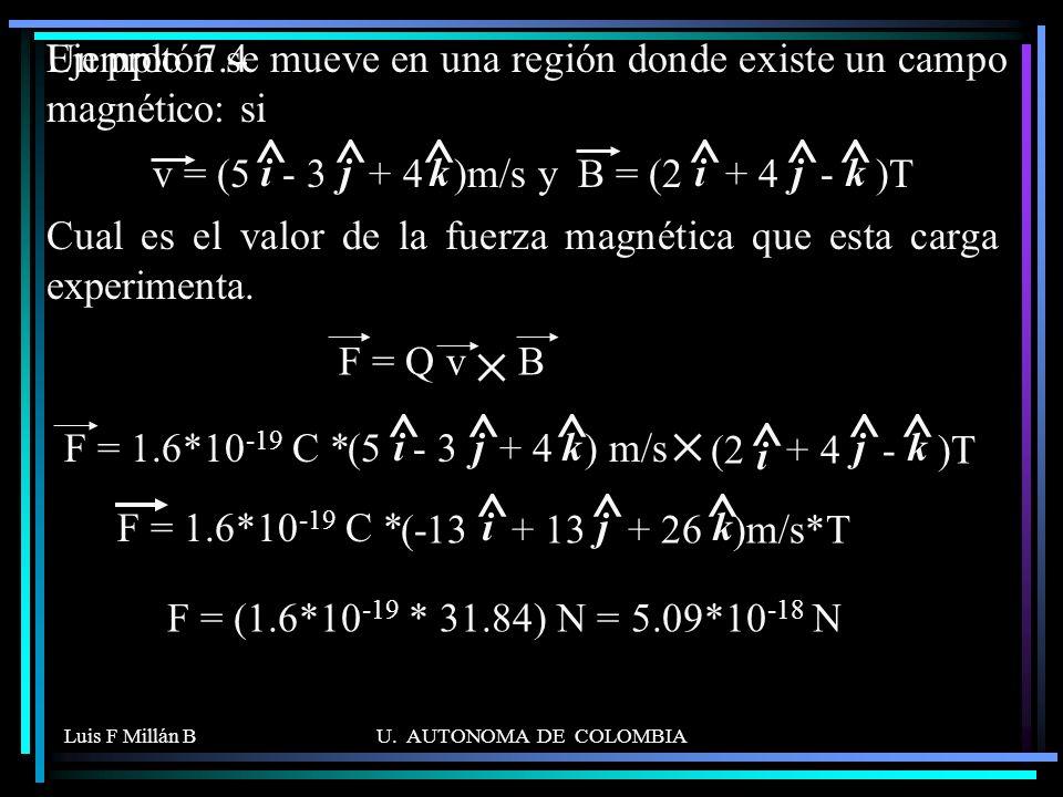 Ejemplo 7.4 Un protón se mueve en una región donde existe un campo magnético: si. v = (5 - 3 + 4 )m/s y.