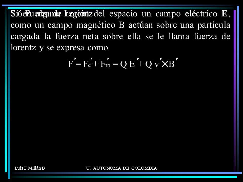 Si en alguna región del espacio un campo eléctrico E, como un campo magnético B actúan sobre una partícula cargada la fuerza neta sobre ella se le llama fuerza de lorentz y se expresa como