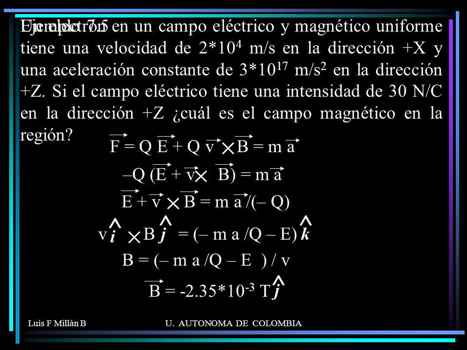 Un electrón en un campo eléctrico y magnético uniforme tiene una velocidad de 2*104 m/s en la dirección +X y una aceleración constante de 3*1017 m/s2 en la dirección +Z. Si el campo eléctrico tiene una intensidad de 30 N/C en la dirección +Z ¿cuál es el campo magnético en la región