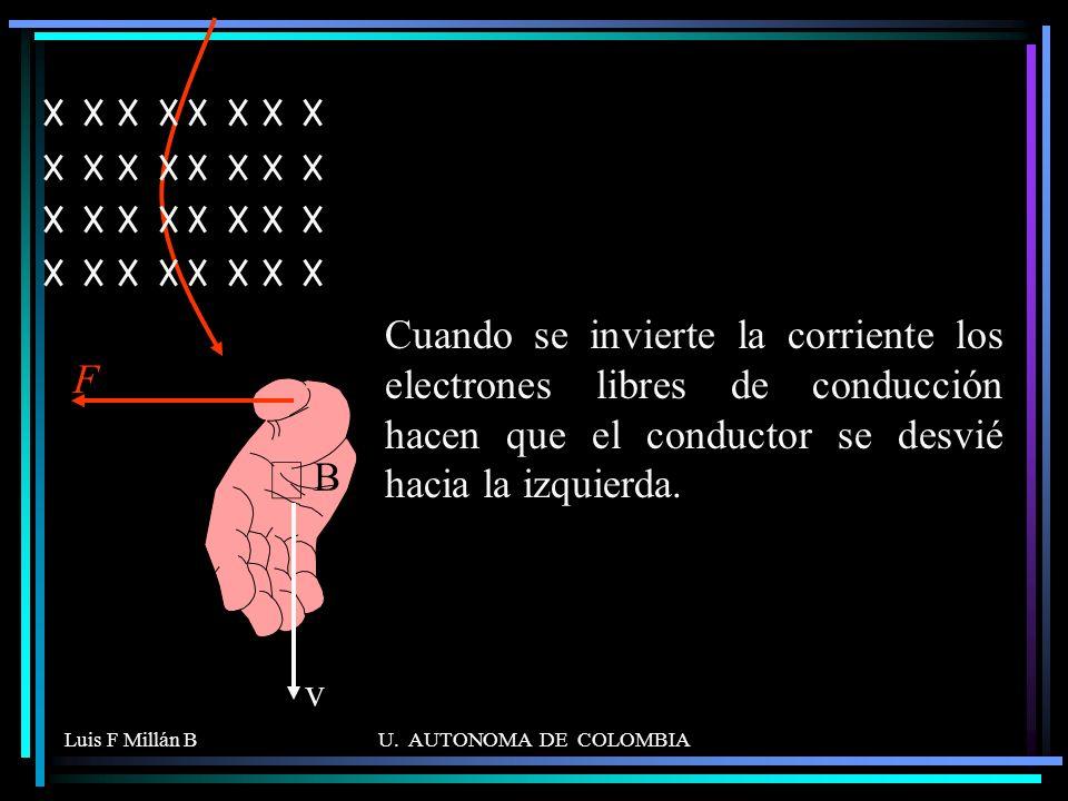 Cuando se invierte la corriente los electrones libres de conducción hacen que el conductor se desvié hacia la izquierda.