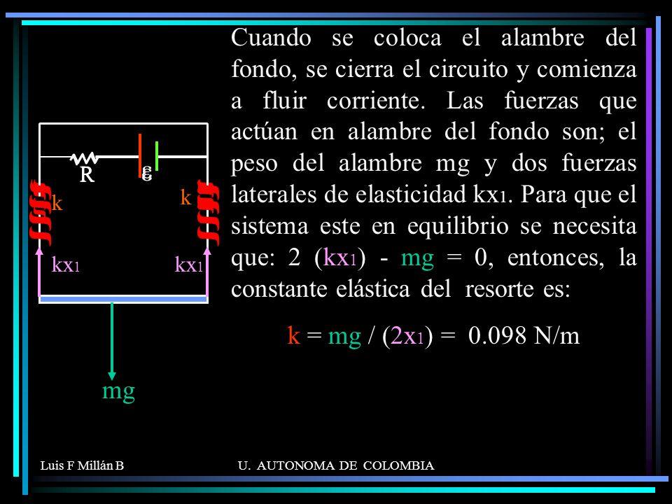 Cuando se coloca el alambre del fondo, se cierra el circuito y comienza a fluir corriente. Las fuerzas que actúan en alambre del fondo son; el peso del alambre mg y dos fuerzas laterales de elasticidad kx1. Para que el sistema este en equilibrio se necesita que: 2 (kx1) - mg = 0, entonces, la constante elástica del resorte es: