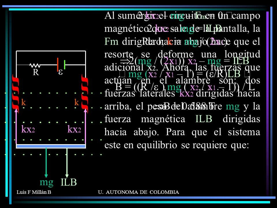 2 kx2 – mg – Fm = 0 Þ 2 kx2 – mg = ILB Pero; k = mg / (2x1)