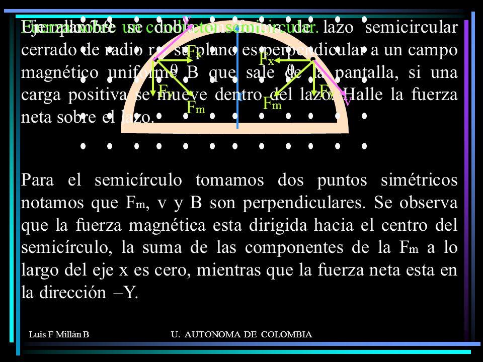 Fuerza sobre un conductor semicircular.