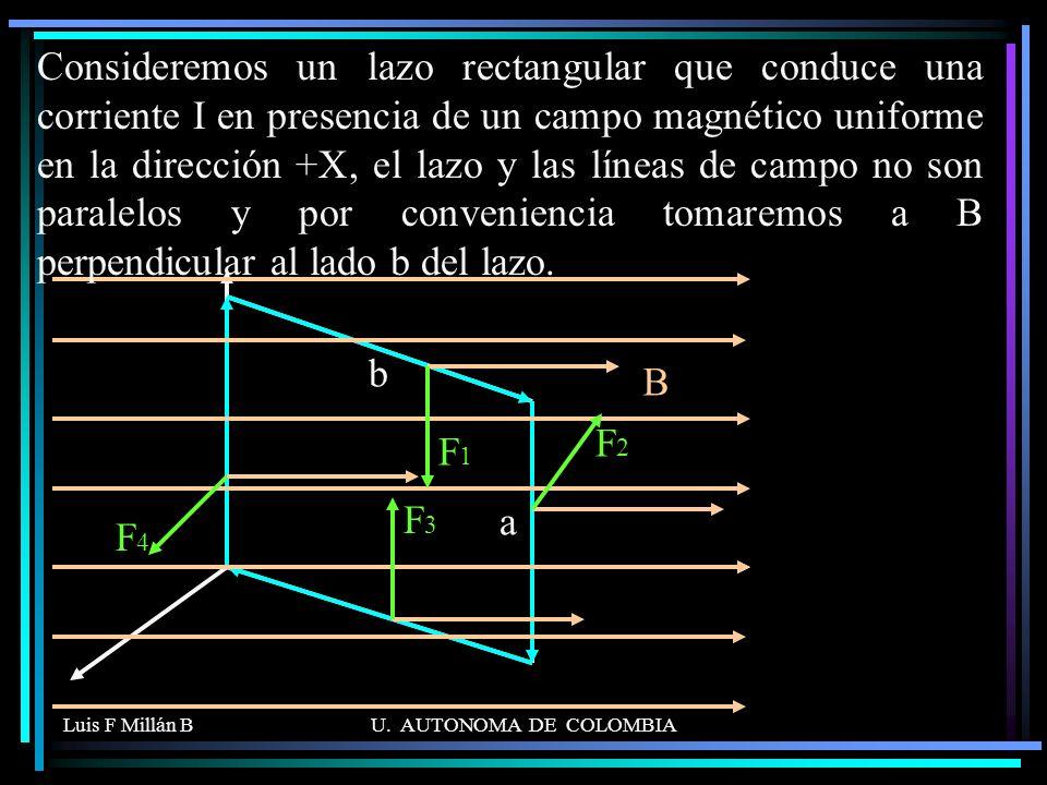 Consideremos un lazo rectangular que conduce una corriente I en presencia de un campo magnético uniforme en la dirección +X, el lazo y las líneas de campo no son paralelos y por conveniencia tomaremos a B perpendicular al lado b del lazo.