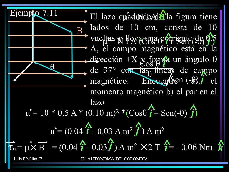 ^ ^ ^ ^ ^ ^ tn = m B i j i j i j i j i j k Ejemplo 7.11 m = N I A n