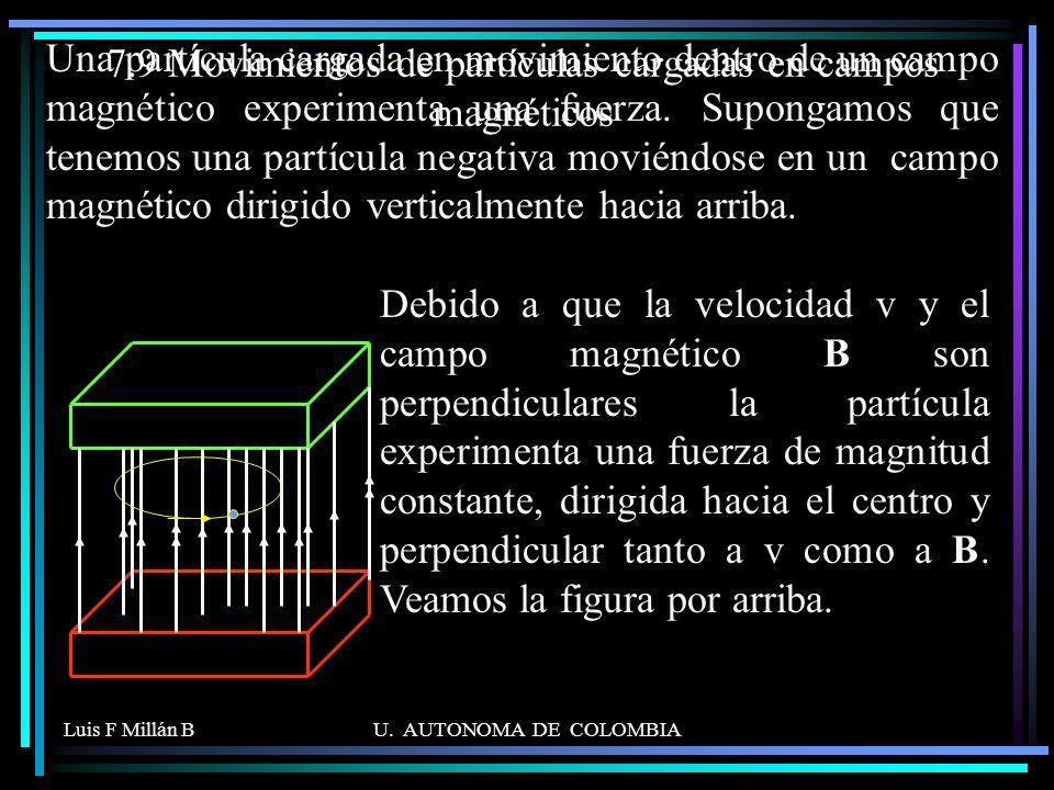 7.9 Movimientos de partículas cargadas en campos magnéticos