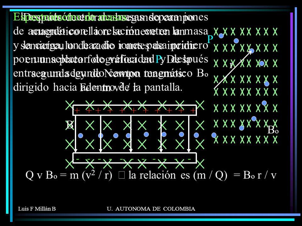 Q v Bo = m (v2 / r) Þ la relación es (m / Q) = Bo r / v
