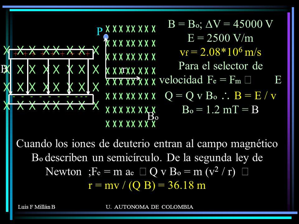 B = Bo; DV = 45000 V E = 2500 V/m vf = 2.08*106 m/s Para el selector de velocidad Fe = Fm Þ E Q = Q v Bo \ B = E / v Bo = 1.2 mT = B