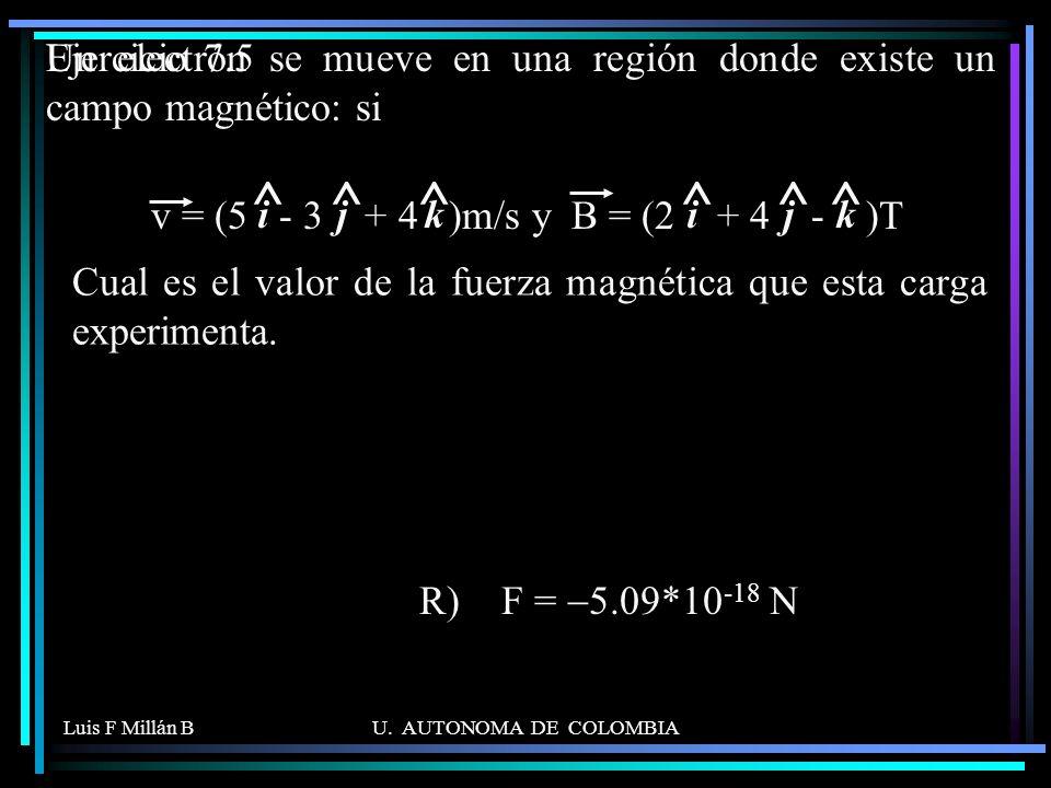 Un electrón se mueve en una región donde existe un campo magnético: si