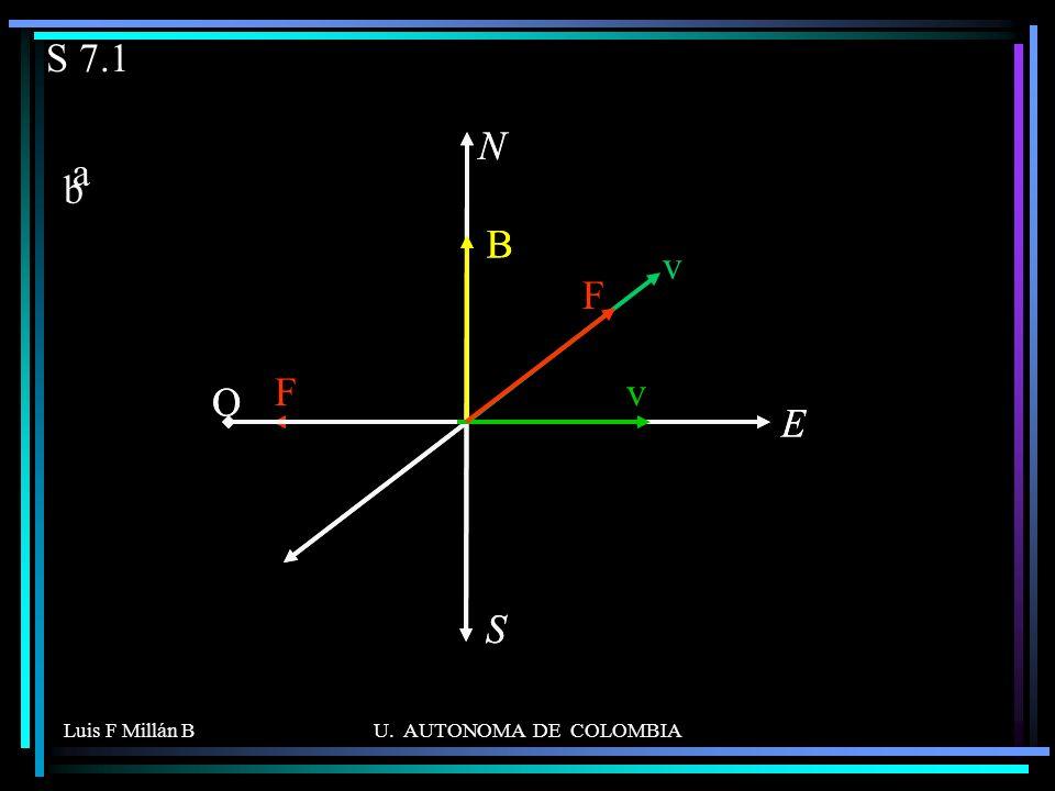 S 7.1 E N O S B v F b E N O S v B F a Luis F Millán B
