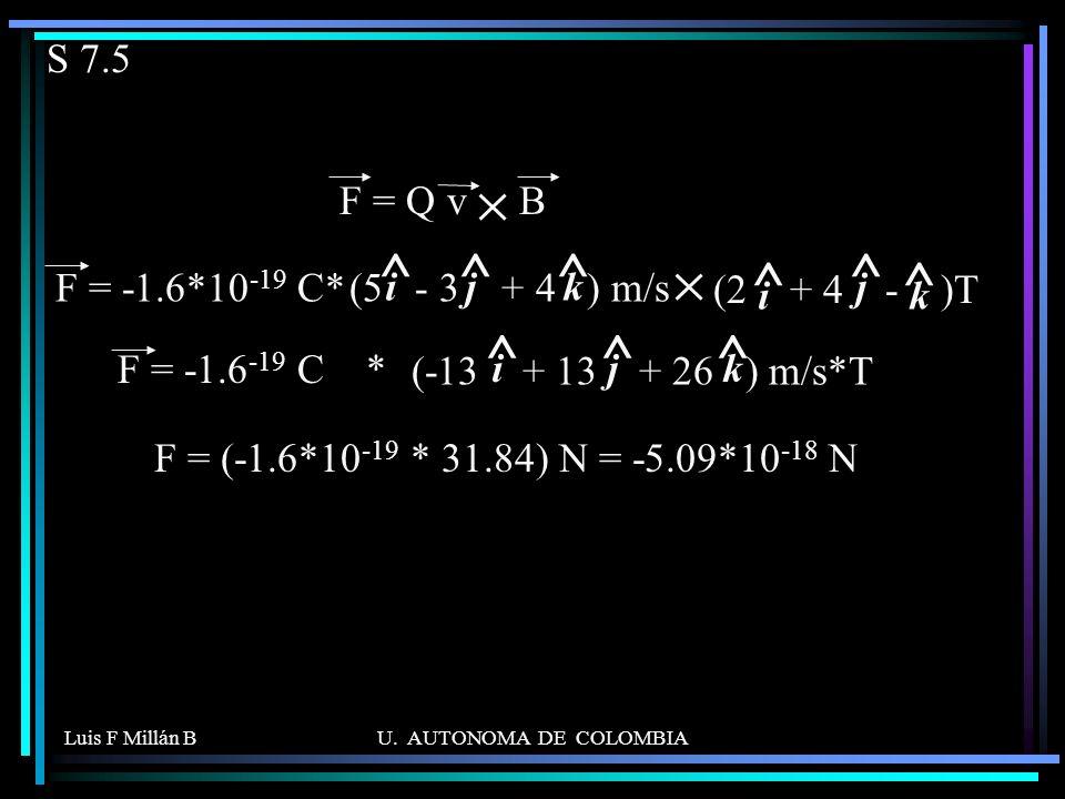 ^ ^ S 7.5 F = Q v B F = -1.6*10-19 C* (5 - 3 + 4 ) m/s i j k