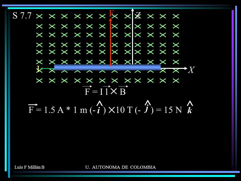 ^ S 7.7 F X Z I F = I l B F = 1.5 A * 1 m (- ) 10 T (- ) = 15 N i k j