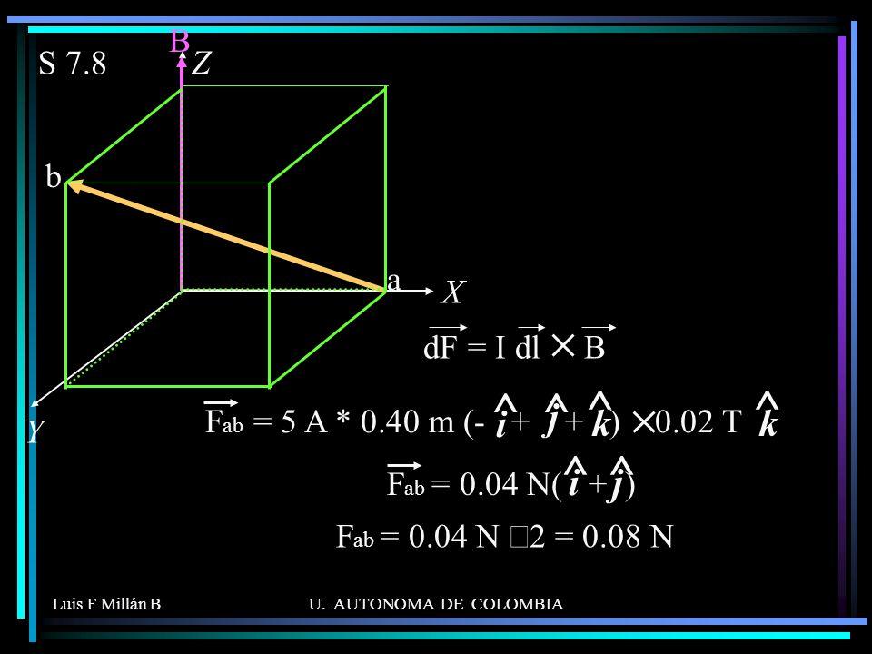 ^ ^ k i j i j B S 7.8 Z b a X dF = I dl B