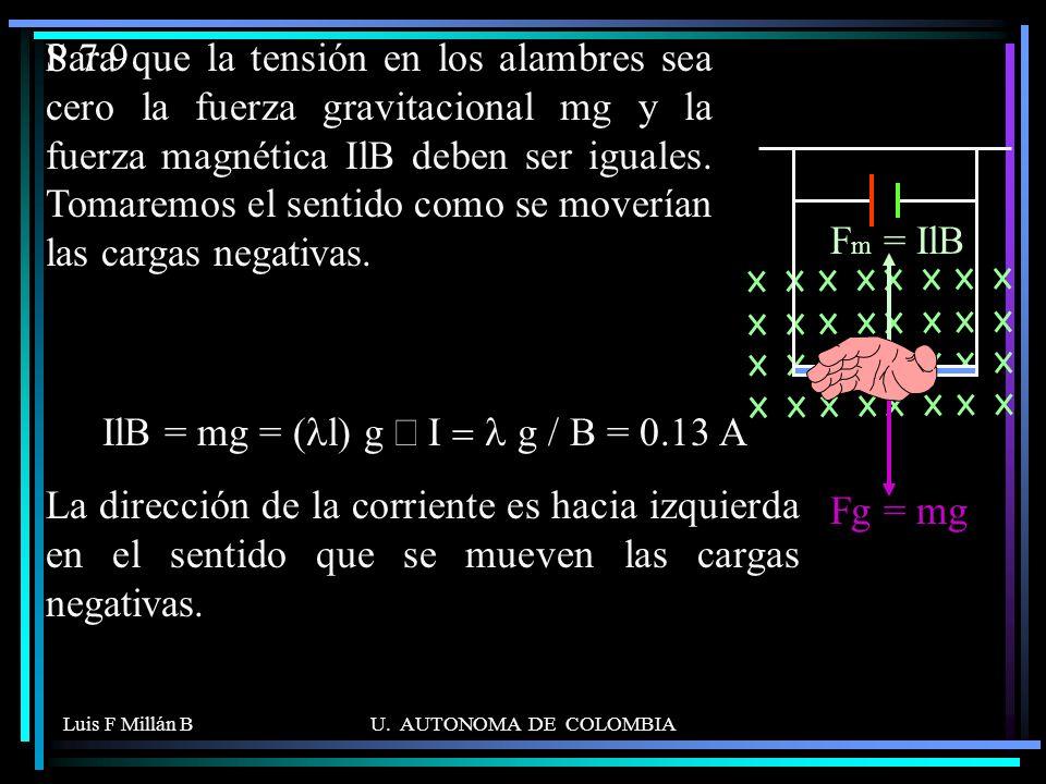 IlB = mg = (ll) g Þ I = l g / B = 0.13 A