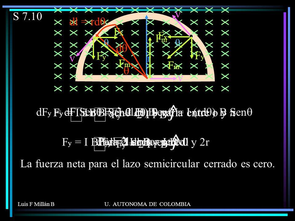 La fuerza neta para el lazo semicircular cerrado es cero.