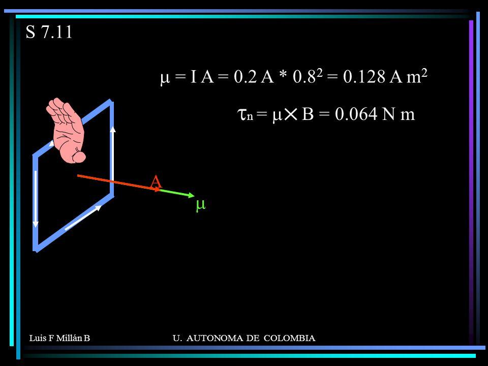 tn = m B = 0.064 N m S 7.11 m = I A = 0.2 A * 0.82 = 0.128 A m2 A m