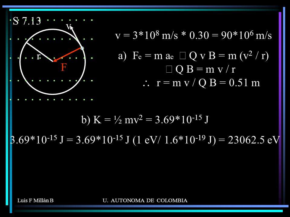 S 7.13 r. F. v. v = 3*108 m/s * 0.30 = 90*106 m/s.
