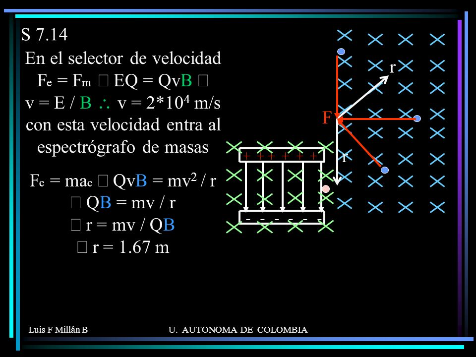 Fc = mac Þ QvB = mv2 / r Þ QB = mv / r Þ r = mv / QB Þ r = 1.67 m