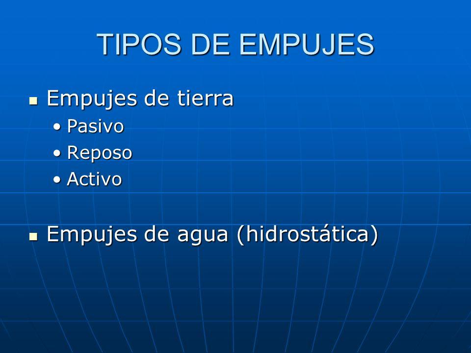 TIPOS DE EMPUJES Empujes de tierra Empujes de agua (hidrostática)