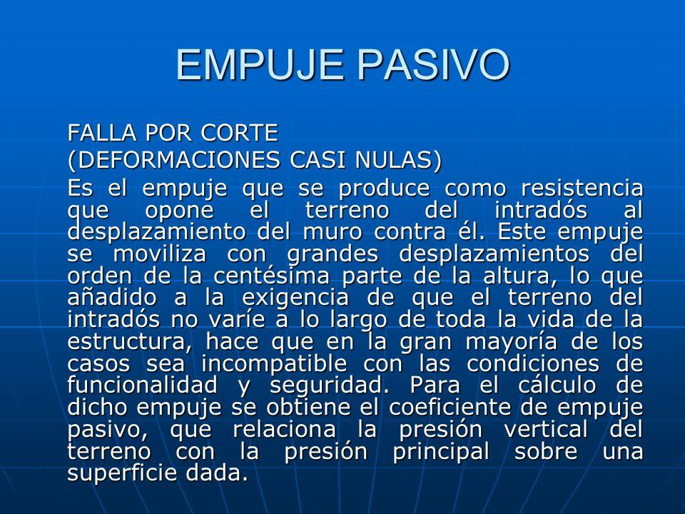 EMPUJE PASIVO FALLA POR CORTE (DEFORMACIONES CASI NULAS)
