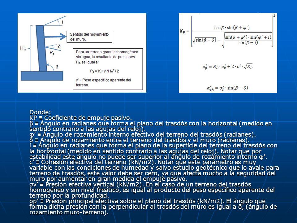 Donde: KP ≡ Coeficiente de empuje pasivo