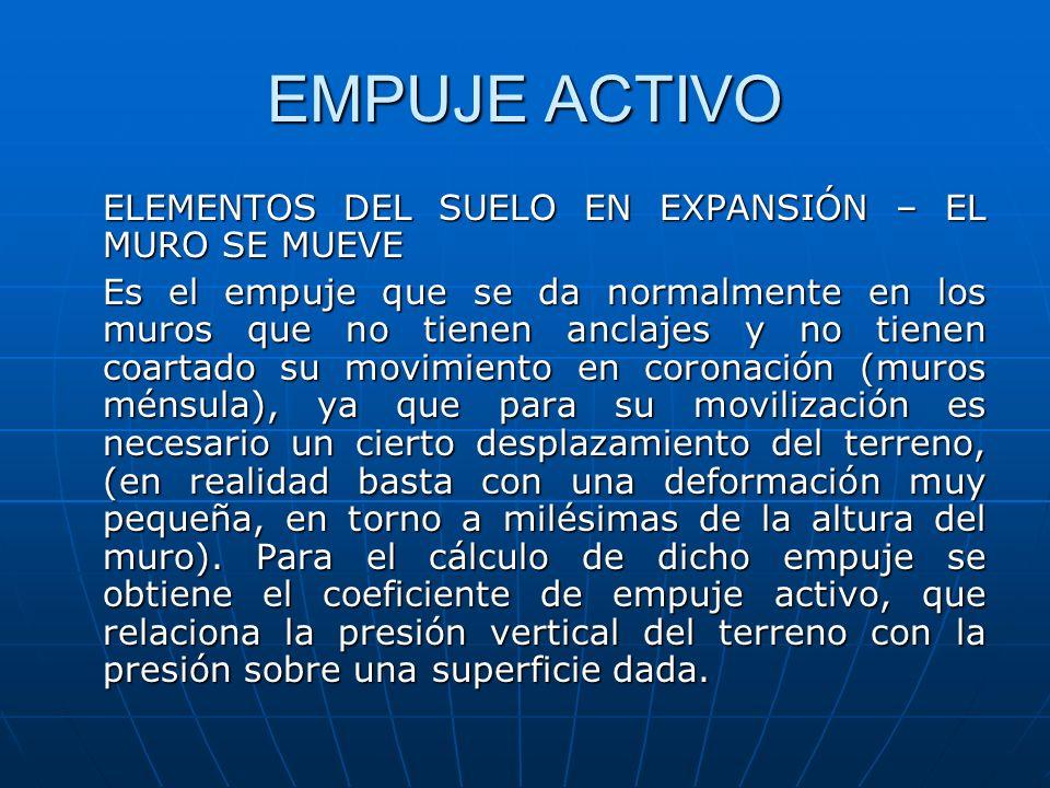 EMPUJE ACTIVO ELEMENTOS DEL SUELO EN EXPANSIÓN – EL MURO SE MUEVE