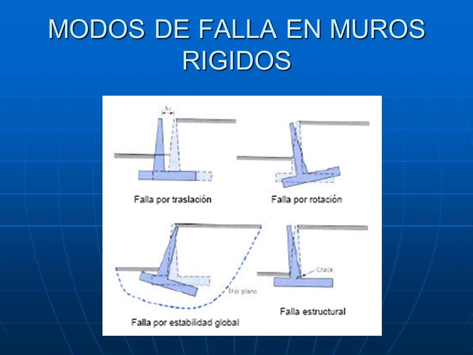 MODOS DE FALLA EN MUROS RIGIDOS