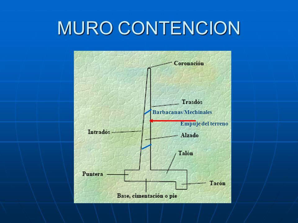 MURO CONTENCION Barbacanas/Mechinales Empuje del terreno