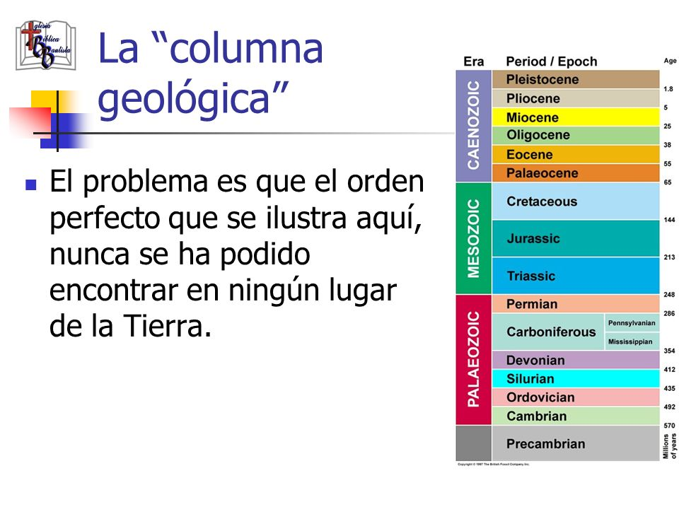 La columna geológica