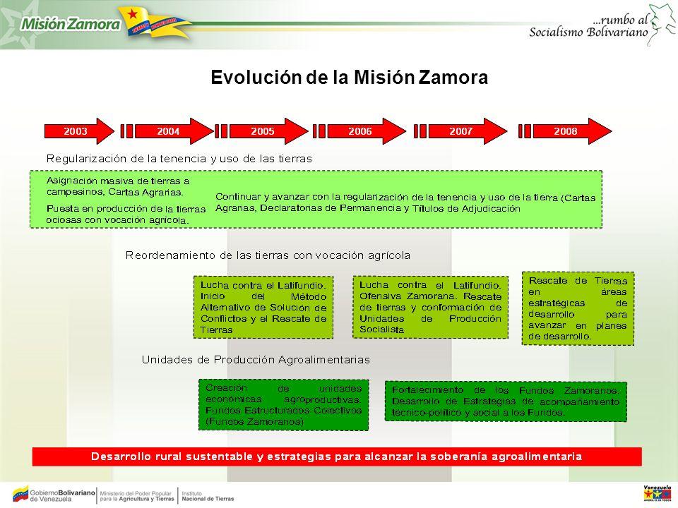 Evolución de la Misión Zamora