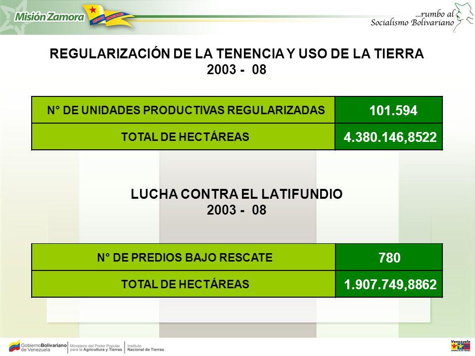 LUCHA CONTRA EL LATIFUNDIO 2003 - 08