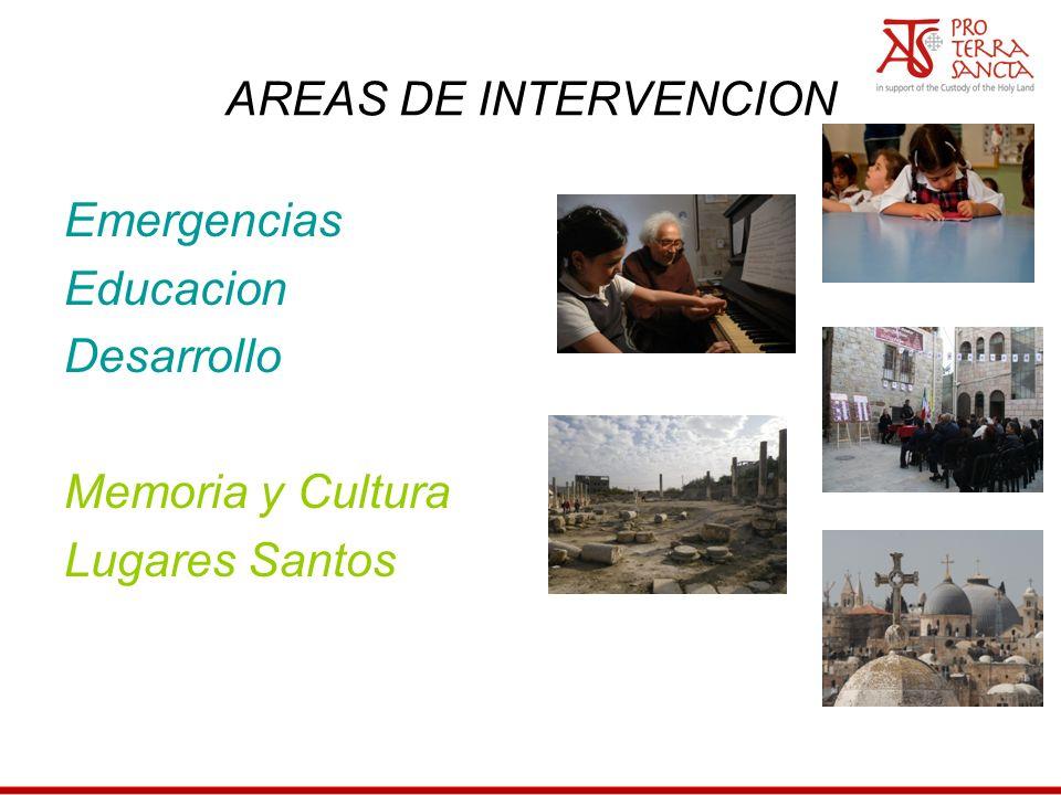 AREAS DE INTERVENCION Emergencias Educacion Desarrollo