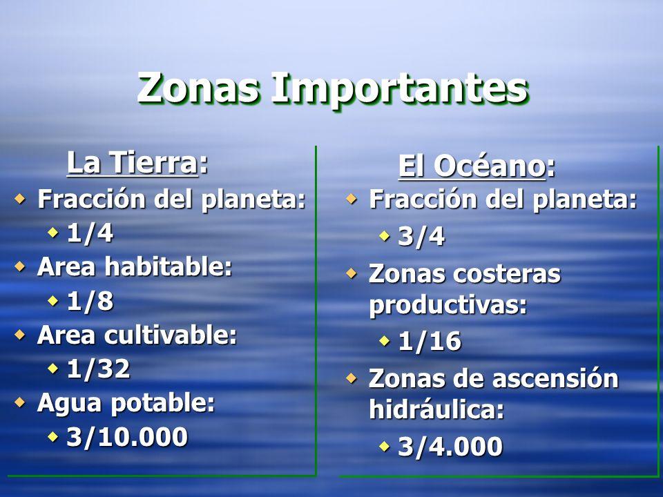 Zonas Importantes El Océano: La Tierra: Fracción del planeta: