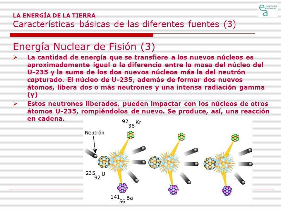 Energía Nuclear de Fisión (3)