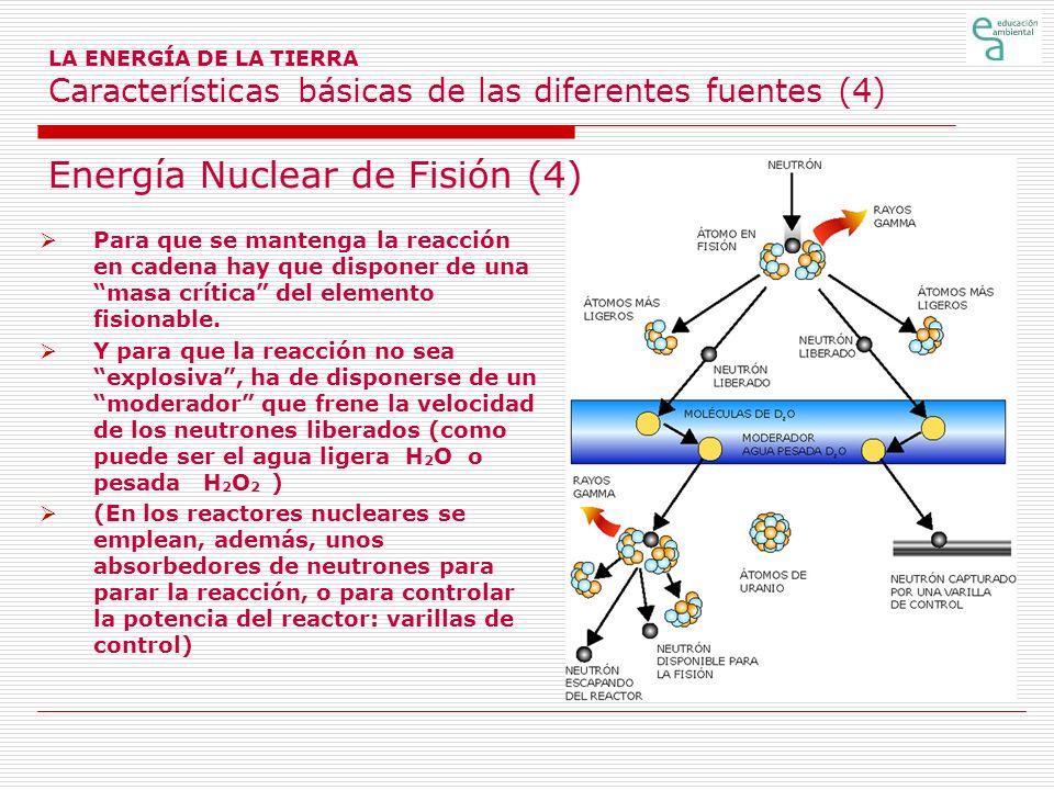 Energía Nuclear de Fisión (4)