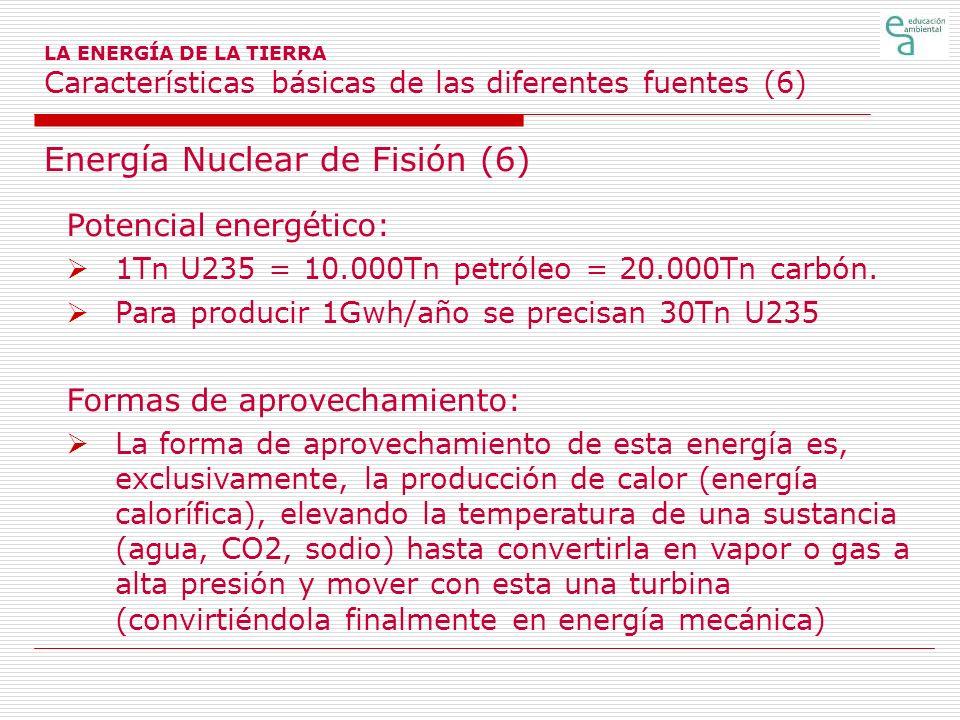 Energía Nuclear de Fisión (6)