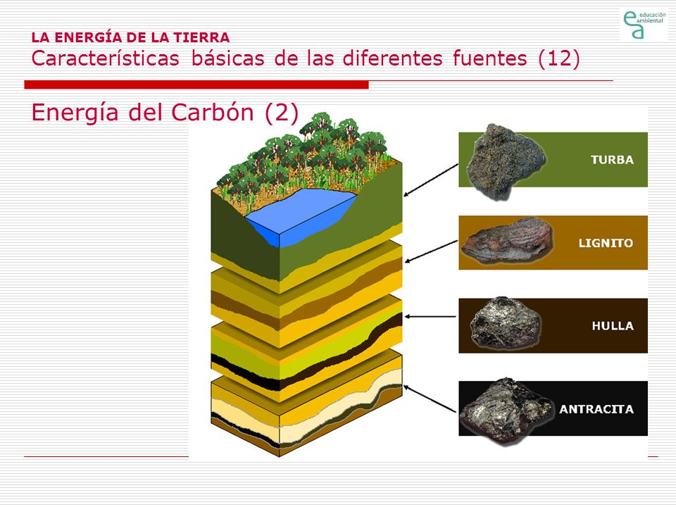 LA ENERGÍA DE LA TIERRA Características básicas de las diferentes fuentes (12)